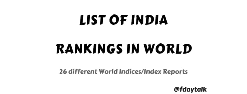 list of India ranking in different indexes 2019